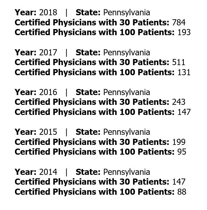 Pennsylvania newly waivered MAT docs