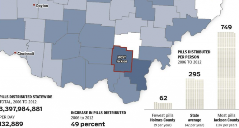 Graphic of opioid pills prescribed in Ohio counties